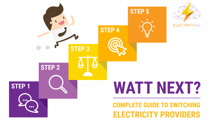 Guide to Switching Electricity Providers