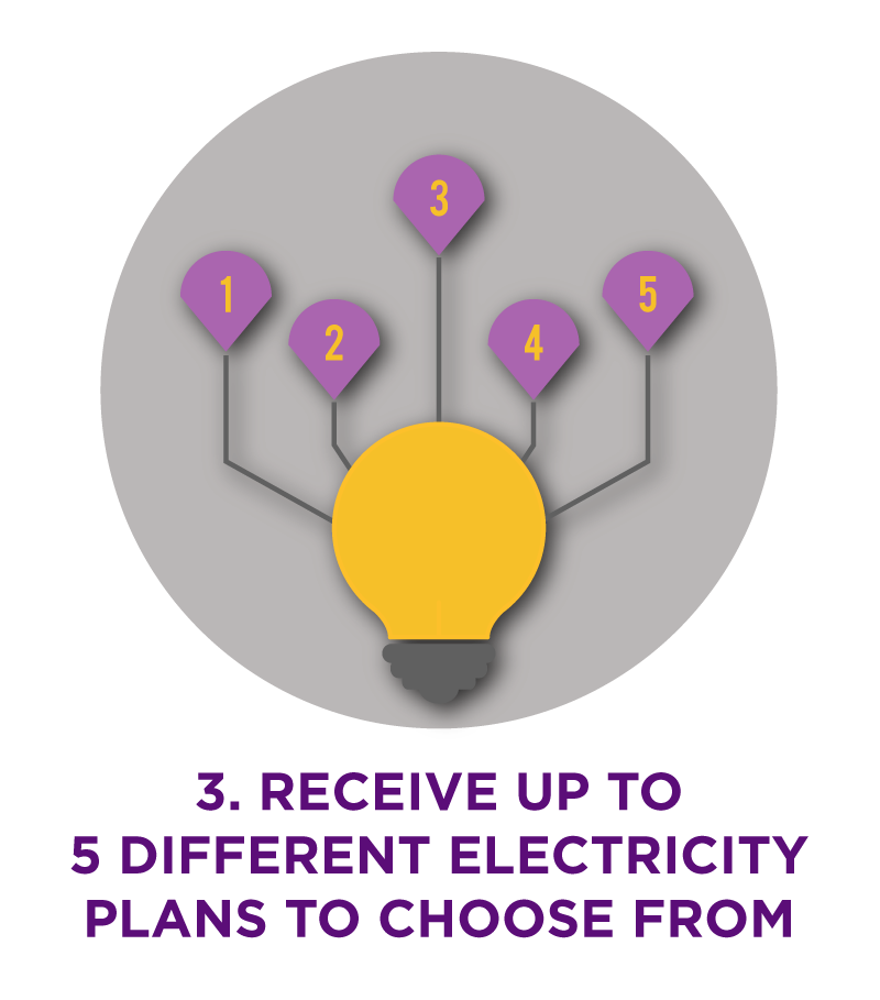 Business Electricity Recontract
