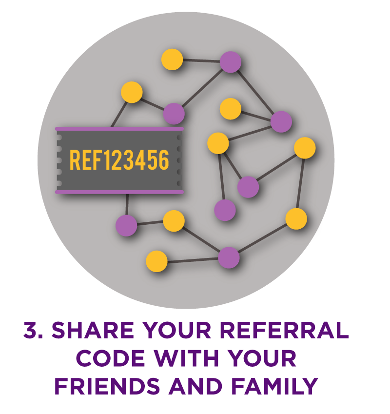 Electrify Referral Programme